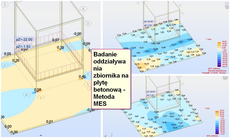 MES-zbiornik